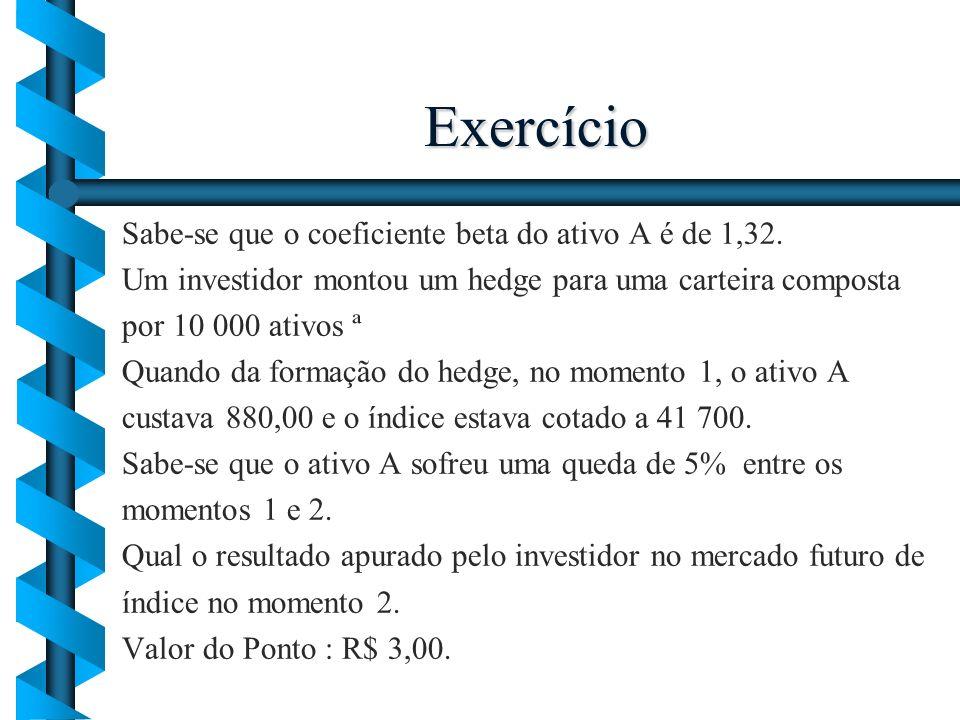 Exercício Sabe-se que o coeficiente beta do ativo A é de 1,32.