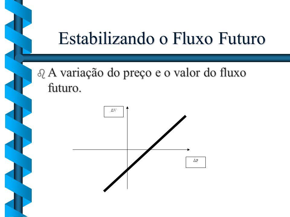 Estabilizando o Fluxo Futuro