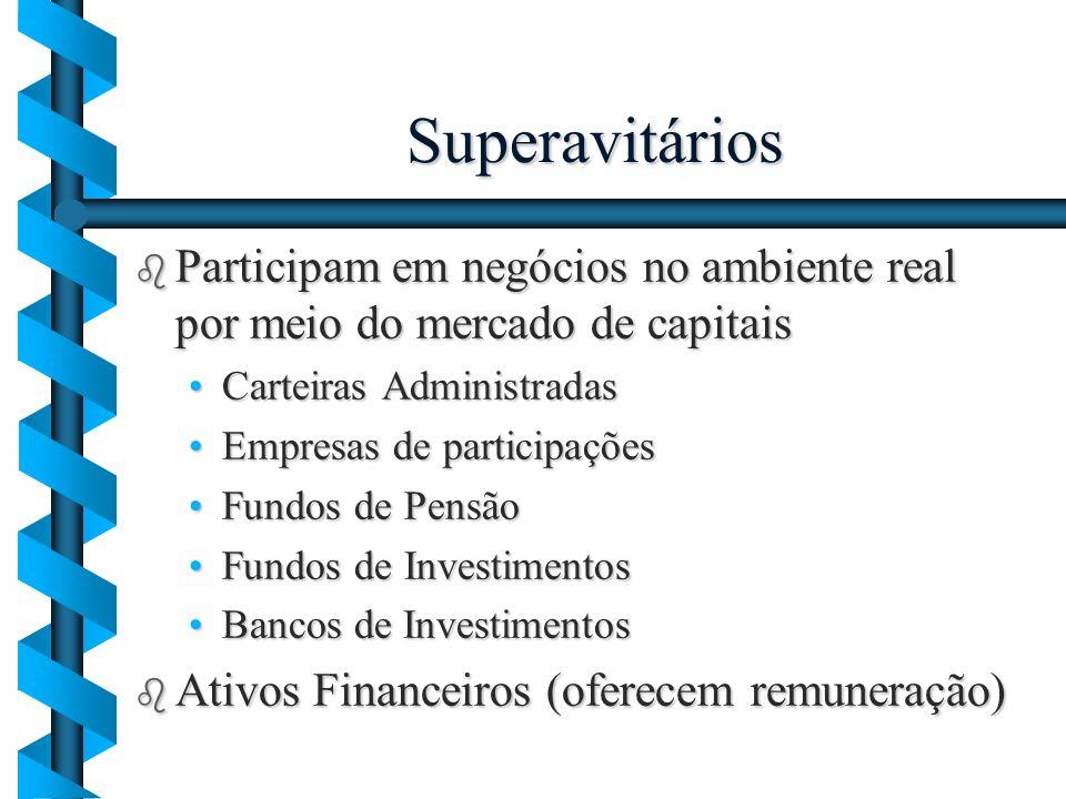 Superavitários Participam em negócios no ambiente real por meio do mercado de capitais. Carteiras Administradas.