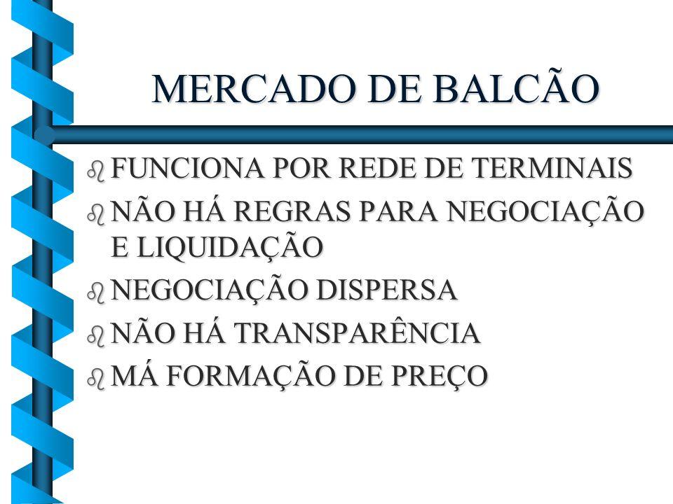 MERCADO DE BALCÃO FUNCIONA POR REDE DE TERMINAIS