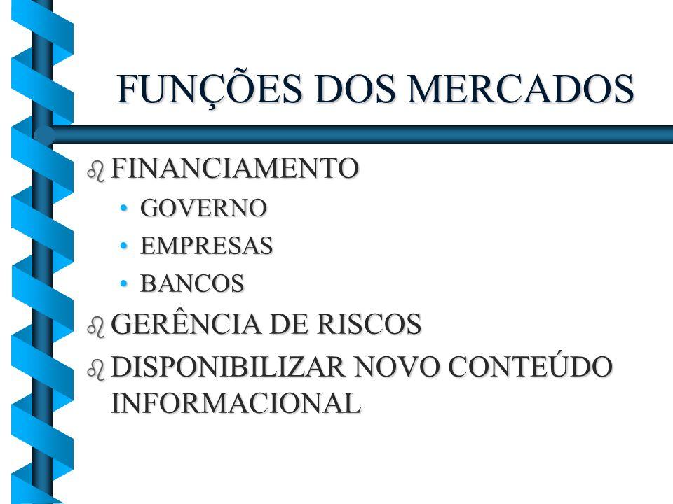 FUNÇÕES DOS MERCADOS FINANCIAMENTO GERÊNCIA DE RISCOS