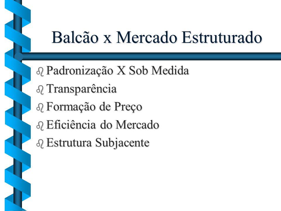 Balcão x Mercado Estruturado