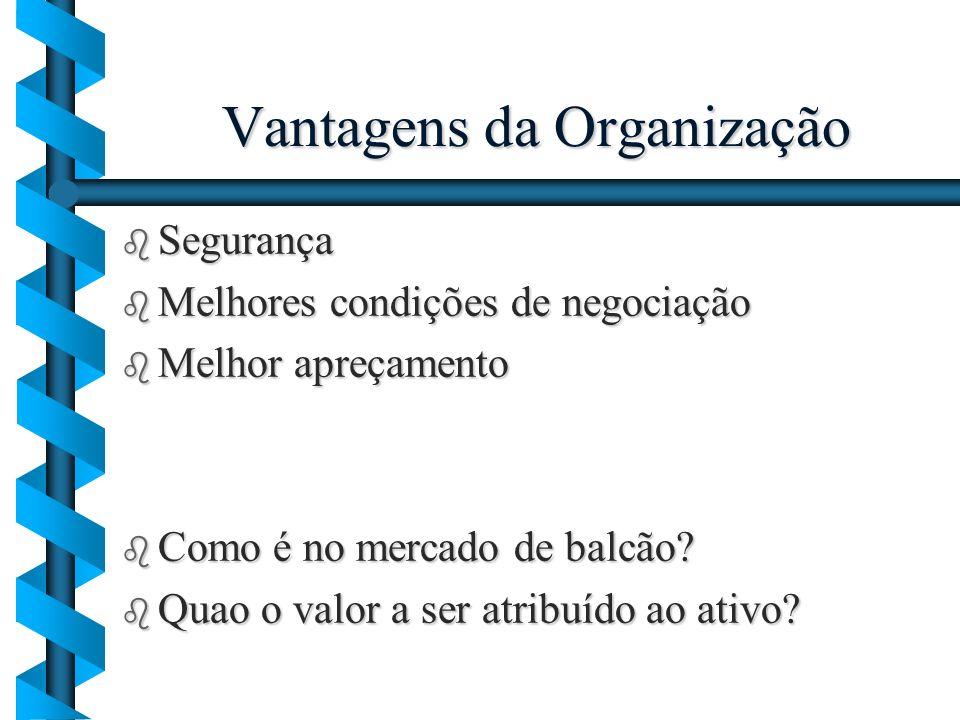 Vantagens da Organização