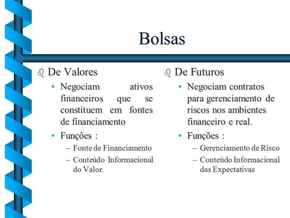 Bolsas De Valores De Futuros