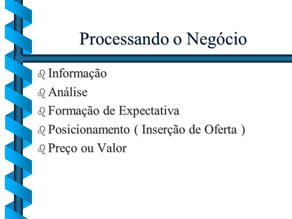 Processando o Negócio Informação Análise Formação de Expectativa