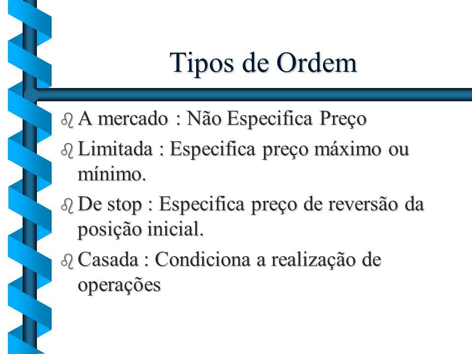 Tipos de Ordem A mercado : Não Especifica Preço