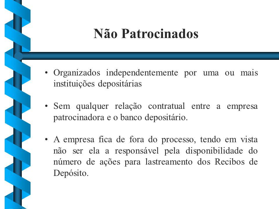 Não Patrocinados Organizados independentemente por uma ou mais instituições depositárias.