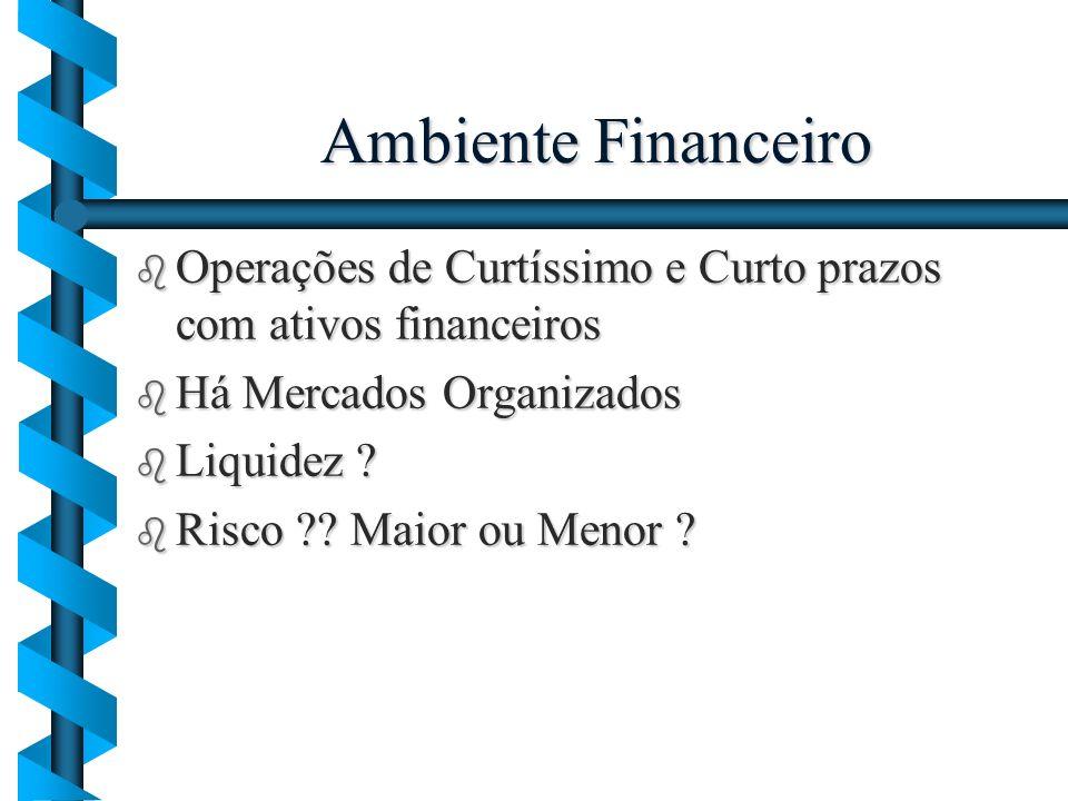 Ambiente Financeiro Operações de Curtíssimo e Curto prazos com ativos financeiros. Há Mercados Organizados.