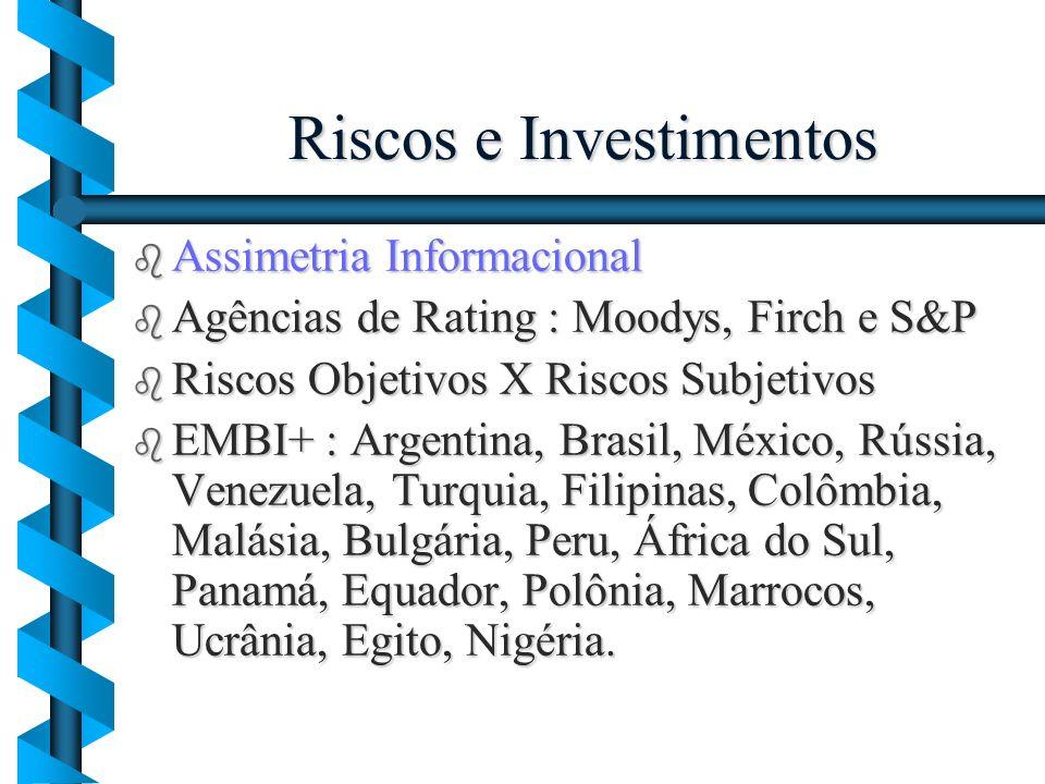 Riscos e Investimentos