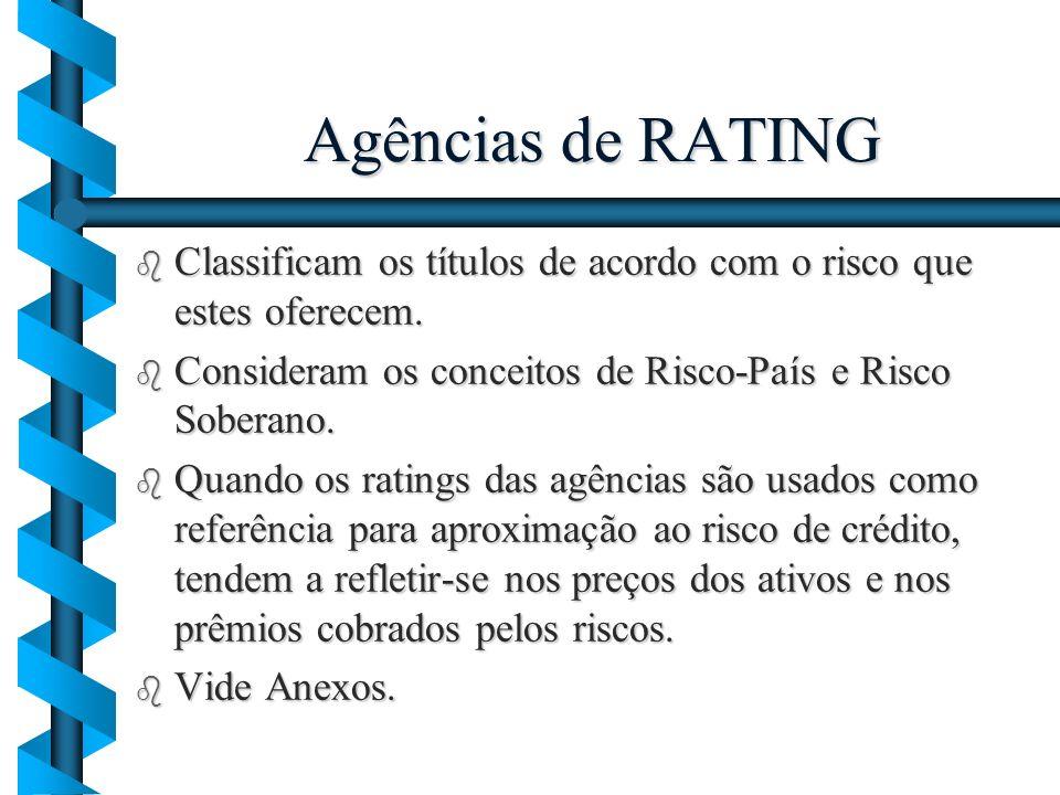 Agências de RATING Classificam os títulos de acordo com o risco que estes oferecem. Consideram os conceitos de Risco-País e Risco Soberano.
