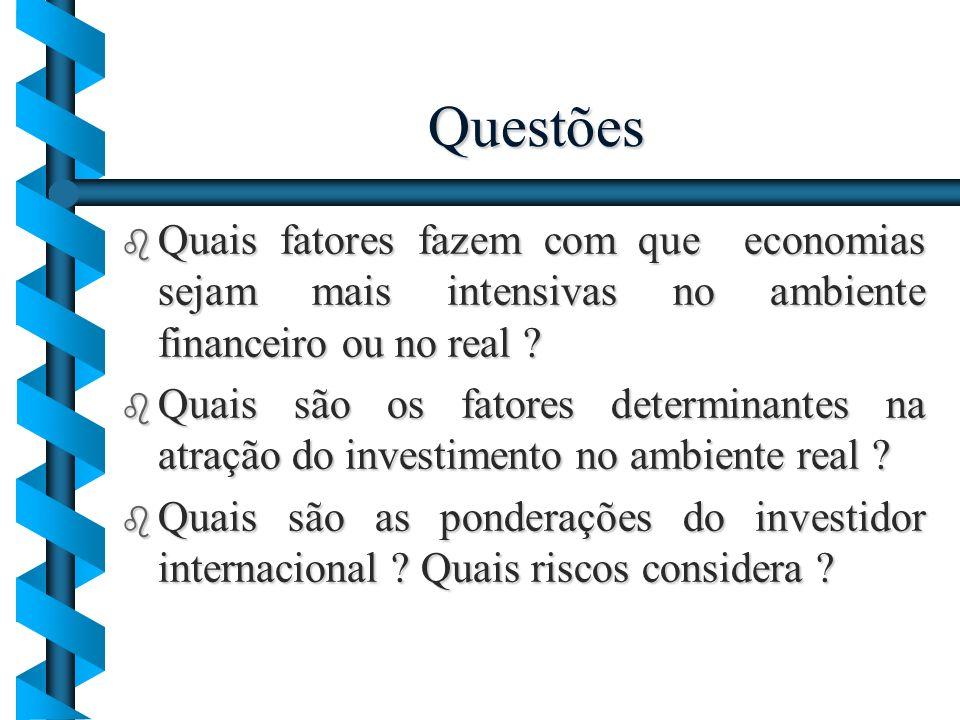Questões Quais fatores fazem com que economias sejam mais intensivas no ambiente financeiro ou no real