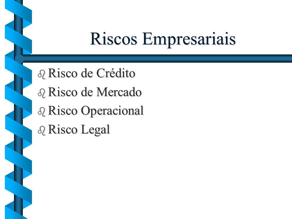 Riscos Empresariais Risco de Crédito Risco de Mercado