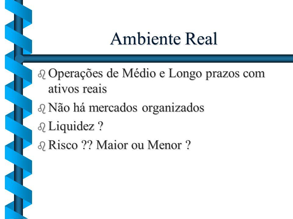 Ambiente Real Operações de Médio e Longo prazos com ativos reais