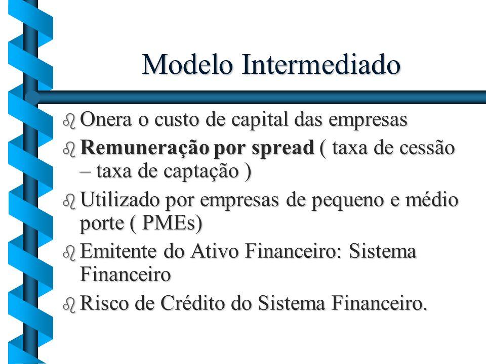Modelo Intermediado Onera o custo de capital das empresas
