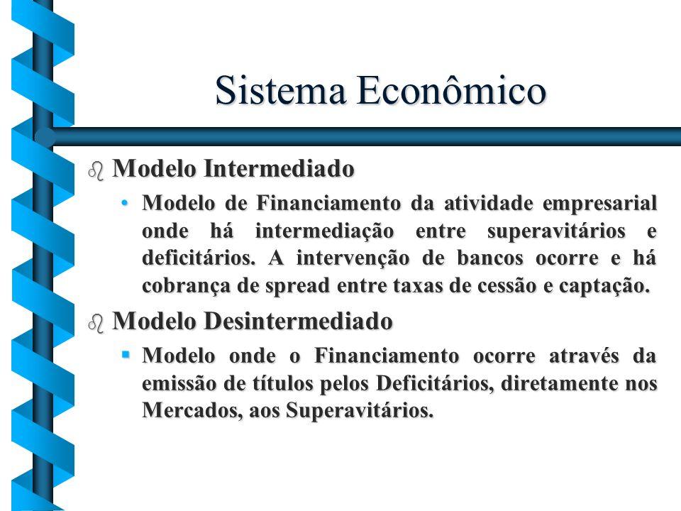 Sistema Econômico Modelo Intermediado Modelo Desintermediado