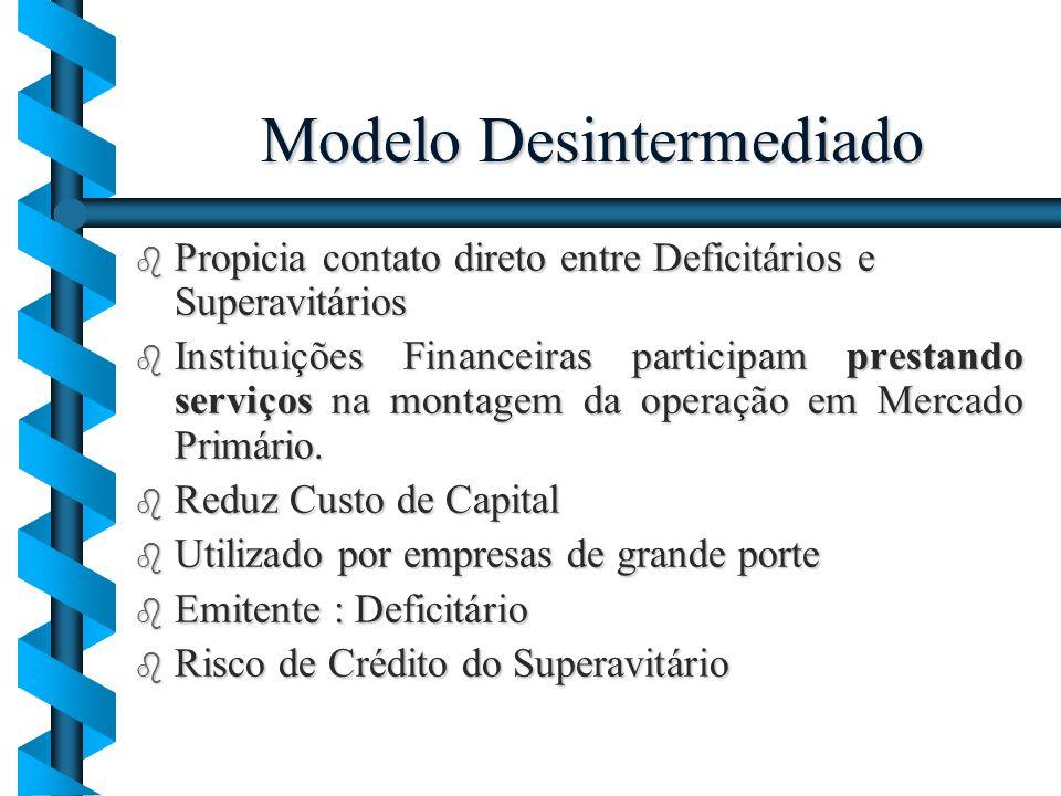 Modelo Desintermediado
