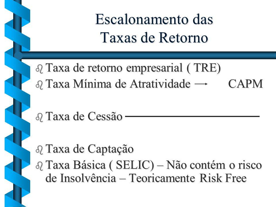 Escalonamento das Taxas de Retorno