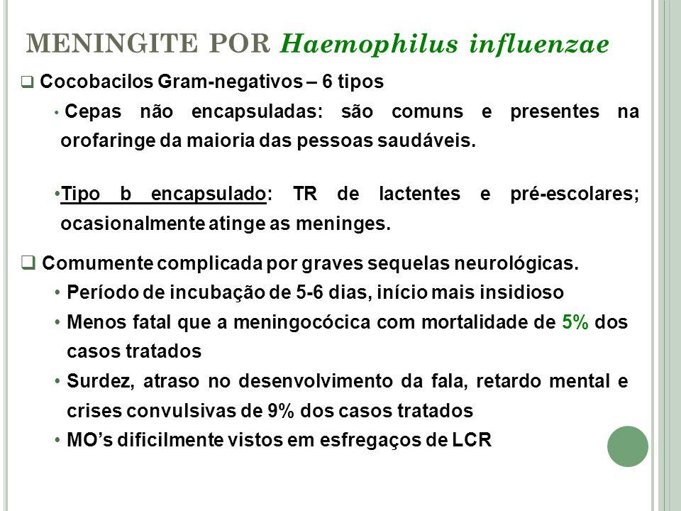 MENINGITE POR Haemophilus influenzae