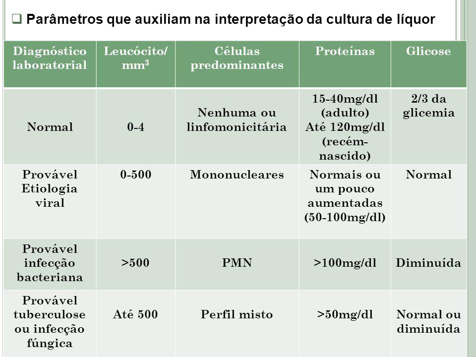 Parâmetros que auxiliam na interpretação da cultura de líquor