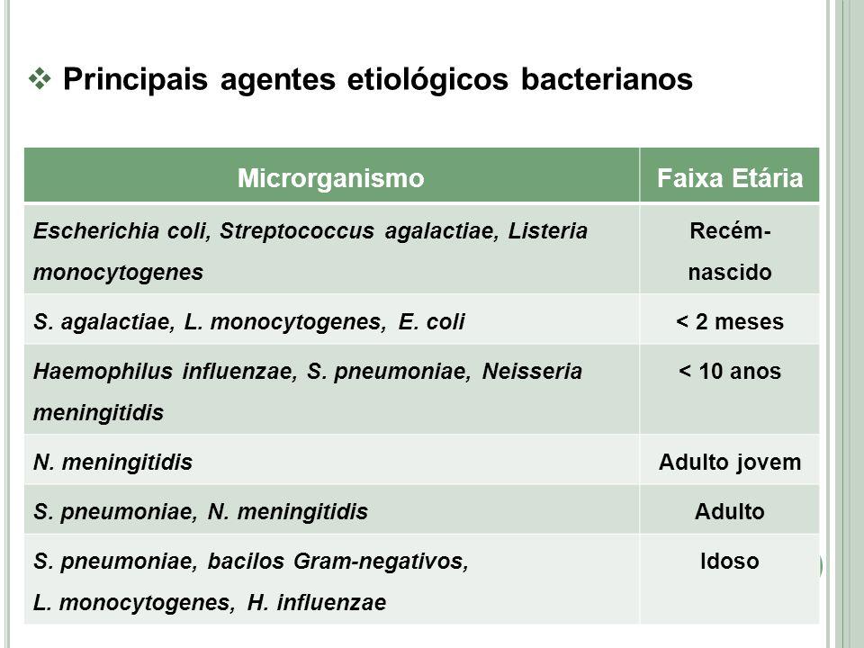 Principais agentes etiológicos bacterianos