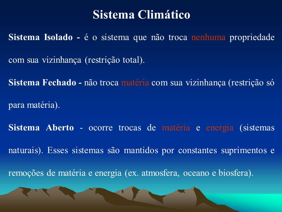 Sistema Climático Sistema Isolado - é o sistema que não troca nenhuma propriedade com sua vizinhança (restrição total).