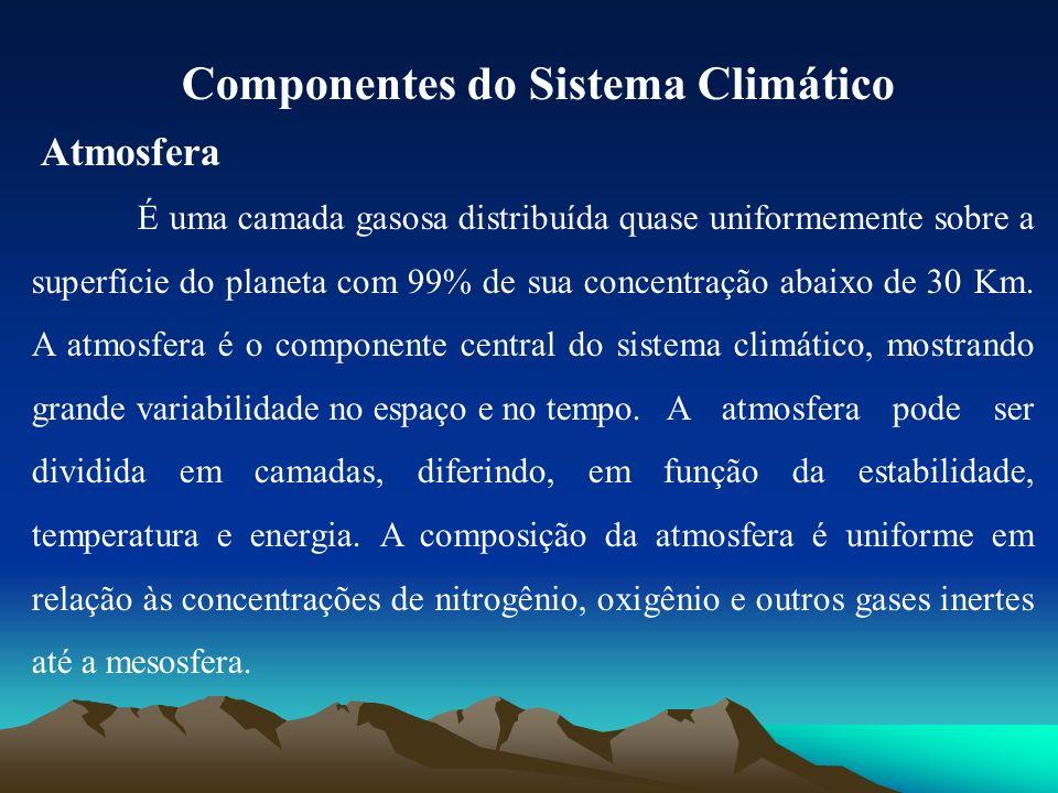 Componentes do Sistema Climático