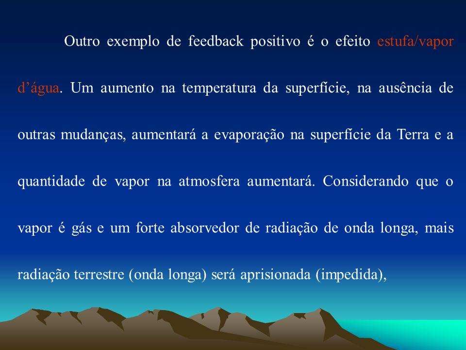 Outro exemplo de feedback positivo é o efeito estufa/vapor d'água