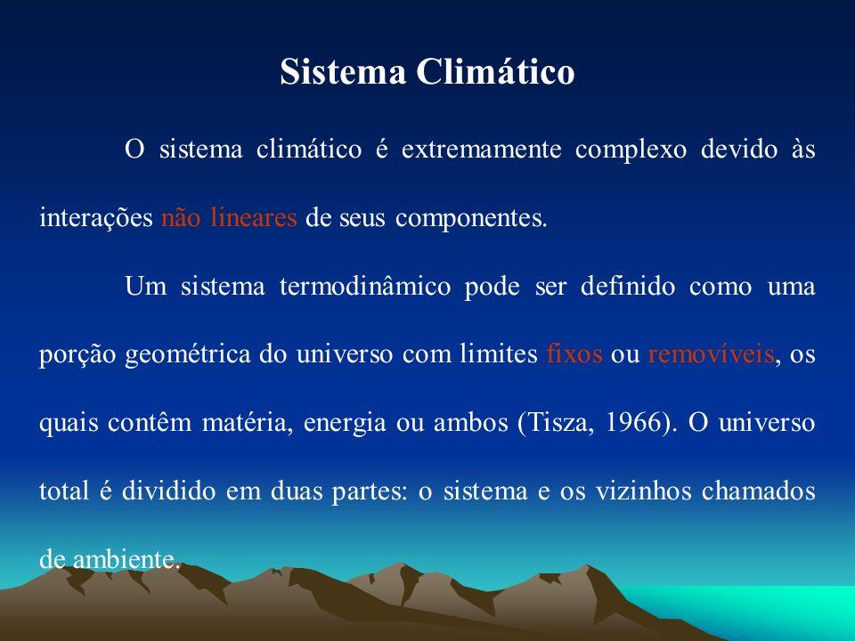 Sistema Climático O sistema climático é extremamente complexo devido às interações não lineares de seus componentes.