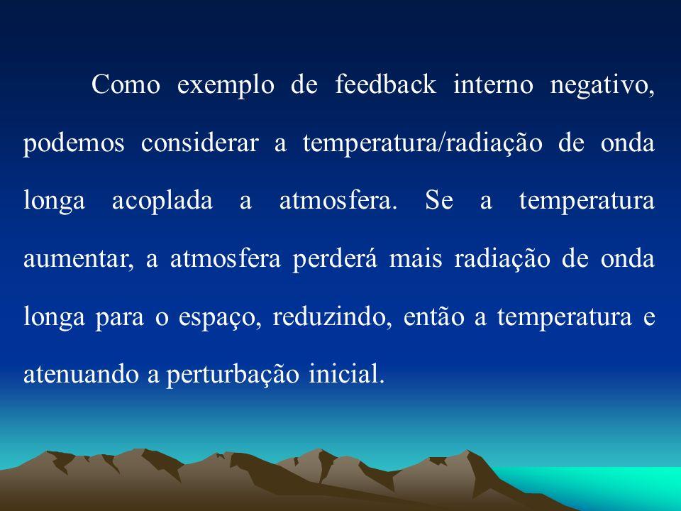 Como exemplo de feedback interno negativo, podemos considerar a temperatura/radiação de onda longa acoplada a atmosfera.