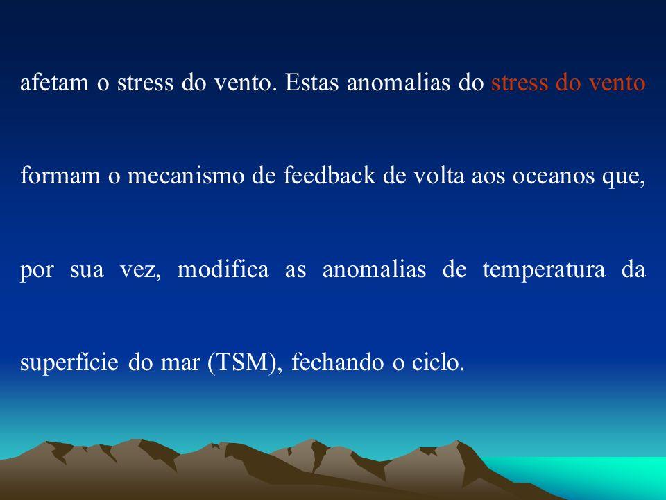 afetam o stress do vento