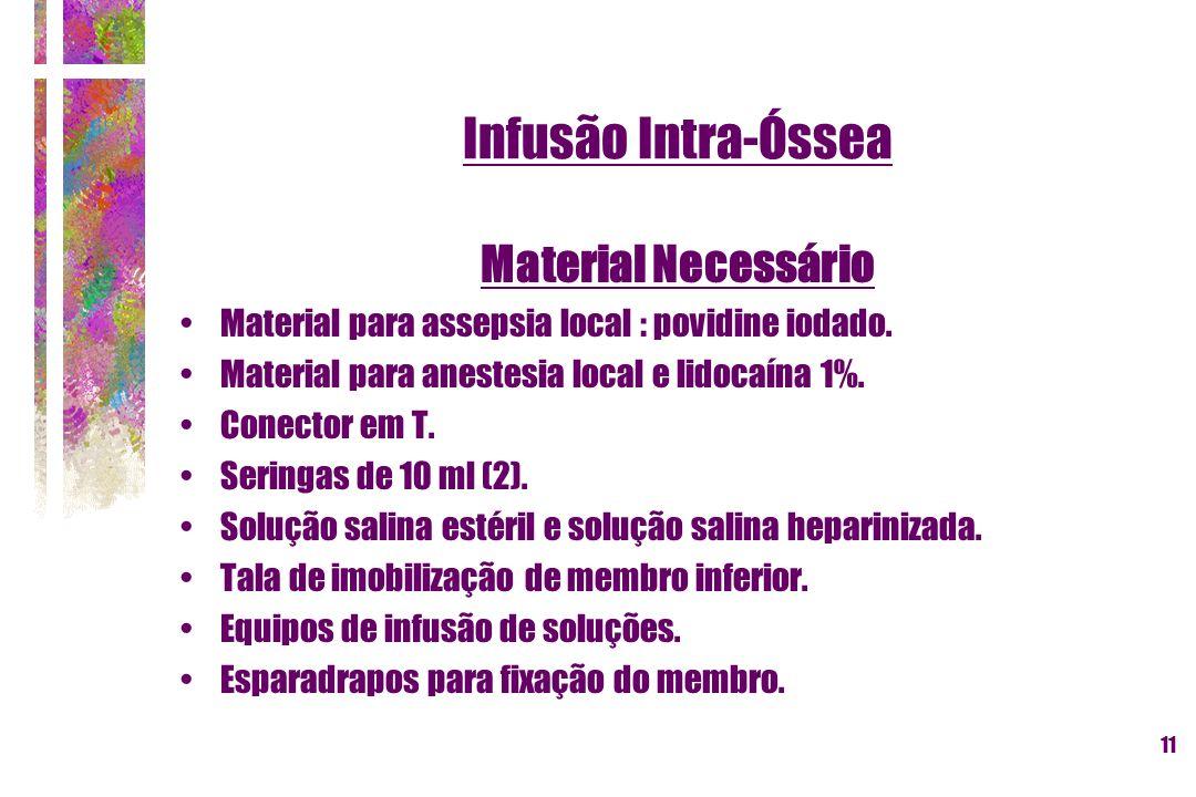 Infusão Intra-Óssea Material Necessário