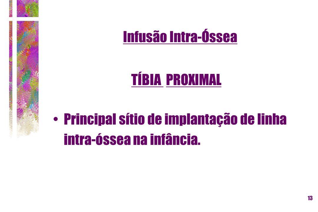 Infusão Intra-ÓsseaTÍBIA PROXIMAL.