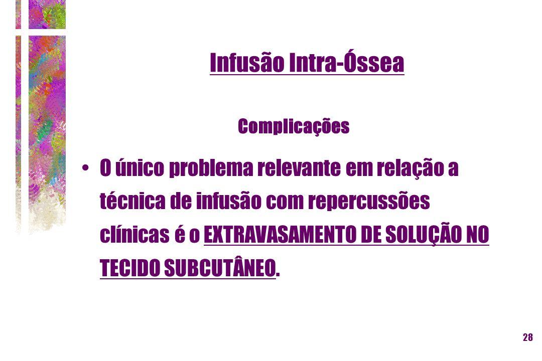 Infusão Intra-Óssea Complicações.
