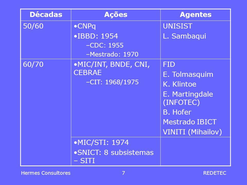 MIC/INT, BNDE, CNI, CEBRAE FID E. Tolmasquim K. Klintoe