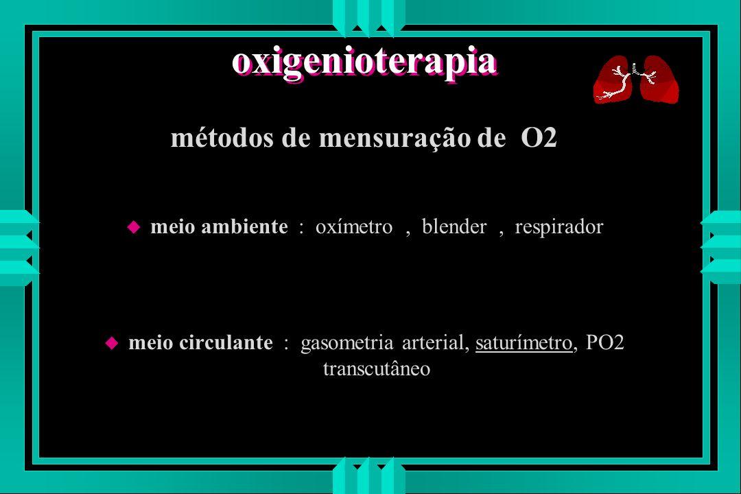 métodos de mensuração de O2
