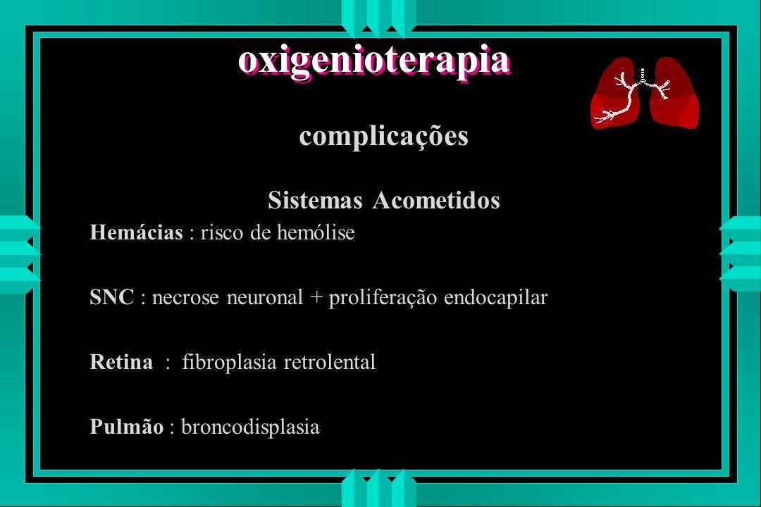 oxigenioterapia complicações Sistemas Acometidos