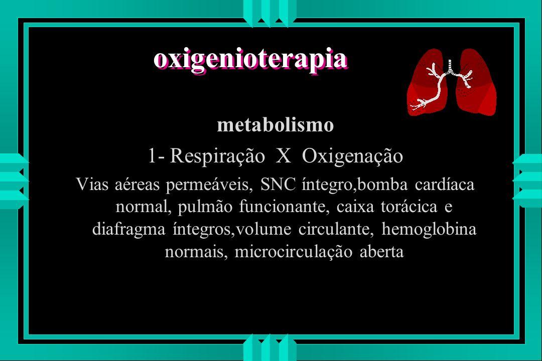 1- Respiração X Oxigenação