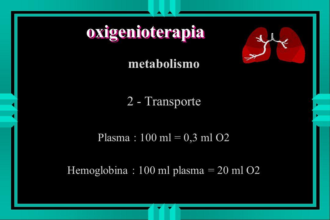 Hemoglobina : 100 ml plasma = 20 ml O2
