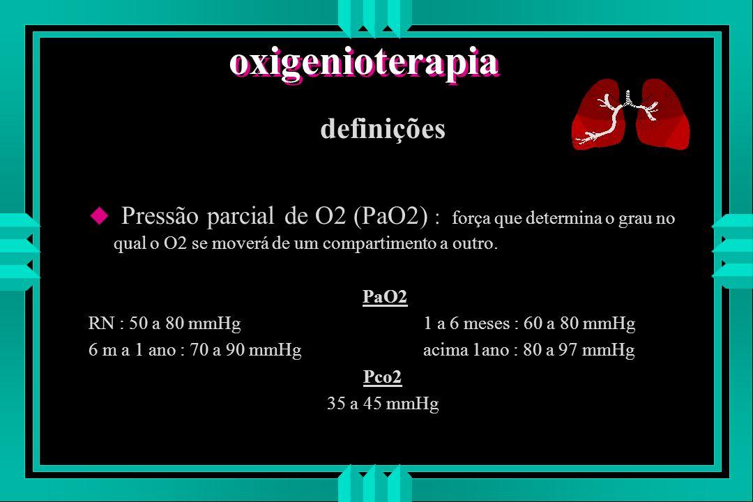 oxigenioterapia definições