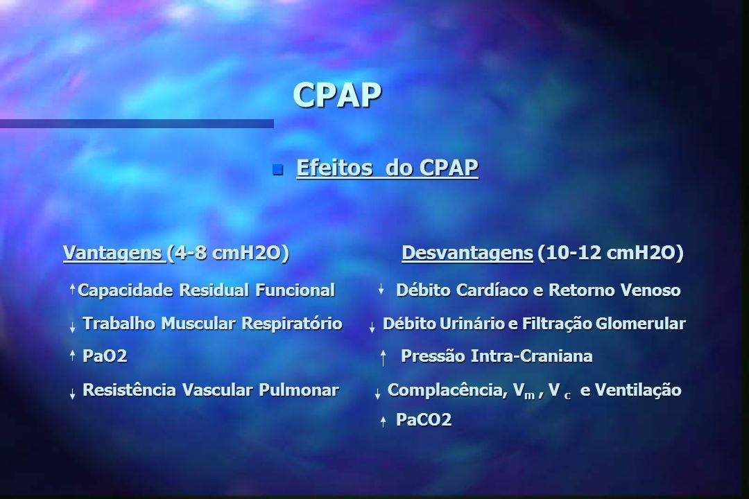 CPAP Efeitos do CPAP Vantagens (4-8 cmH2O) Desvantagens (10-12 cmH2O)