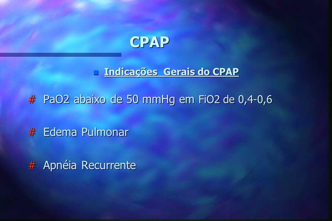 Indicações Gerais do CPAP