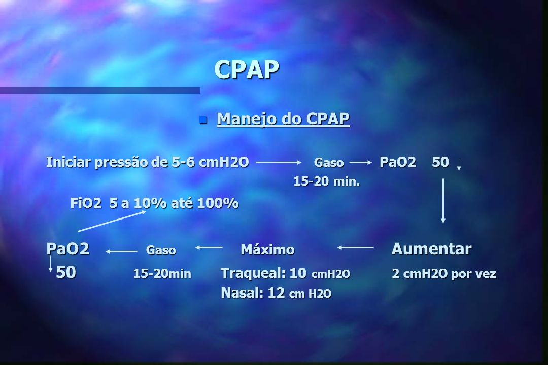 CPAP Manejo do CPAP PaO2 Gaso Máximo Aumentar
