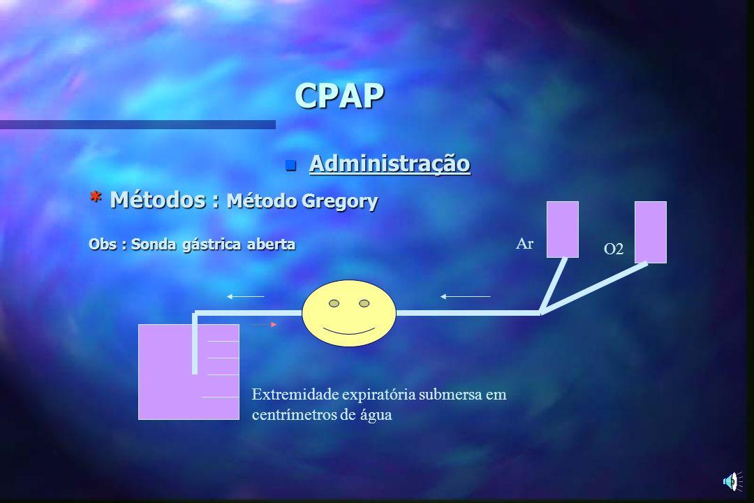 CPAP Administração * Métodos : Método Gregory