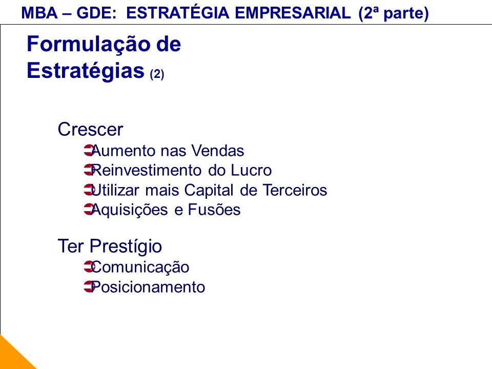 Formulação de Estratégias (2)