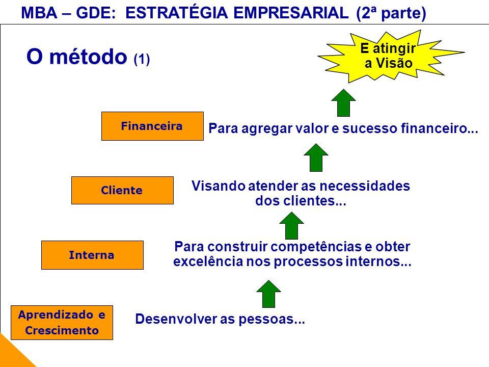 Para agregar valor e sucesso financeiro...