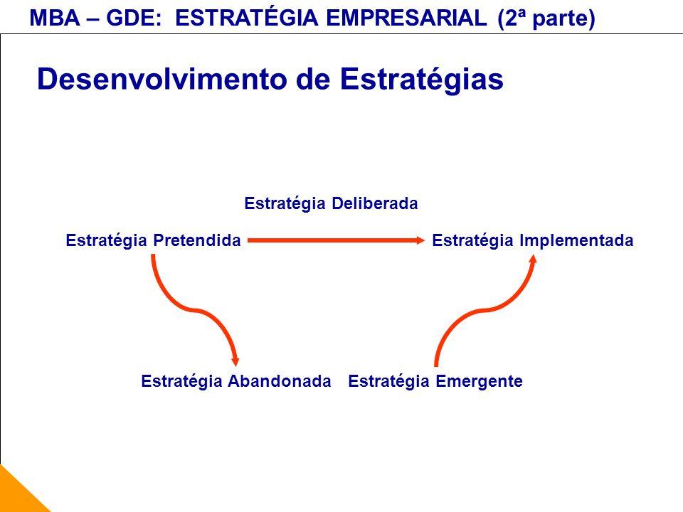 Desenvolvimento de Estratégias