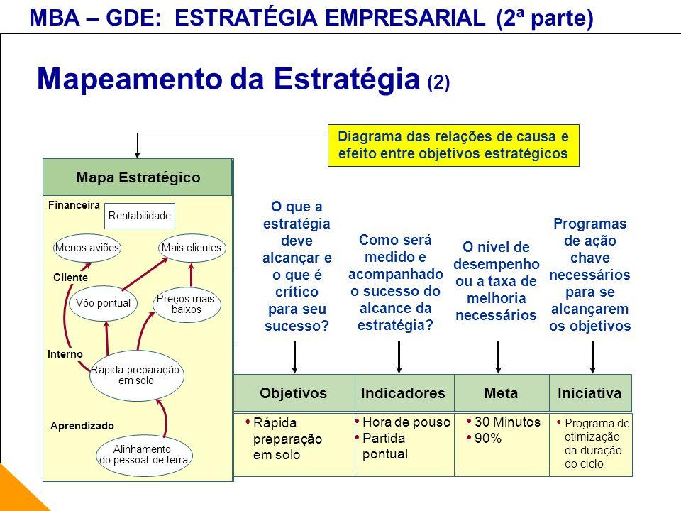 Mapeamento da Estratégia (2)