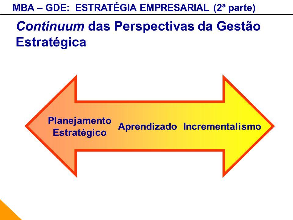 Continuum das Perspectivas da Gestão Estratégica