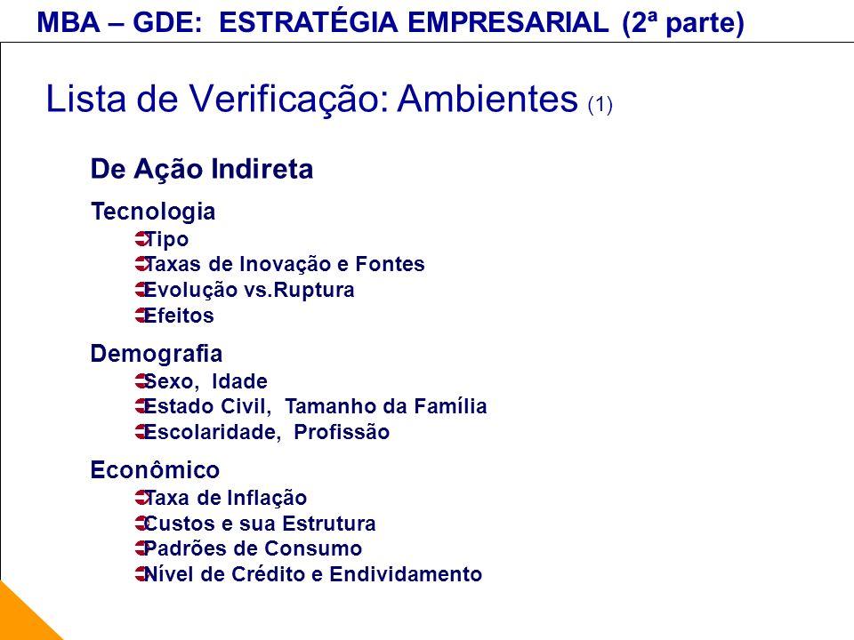 Lista de Verificação: Ambientes (1)