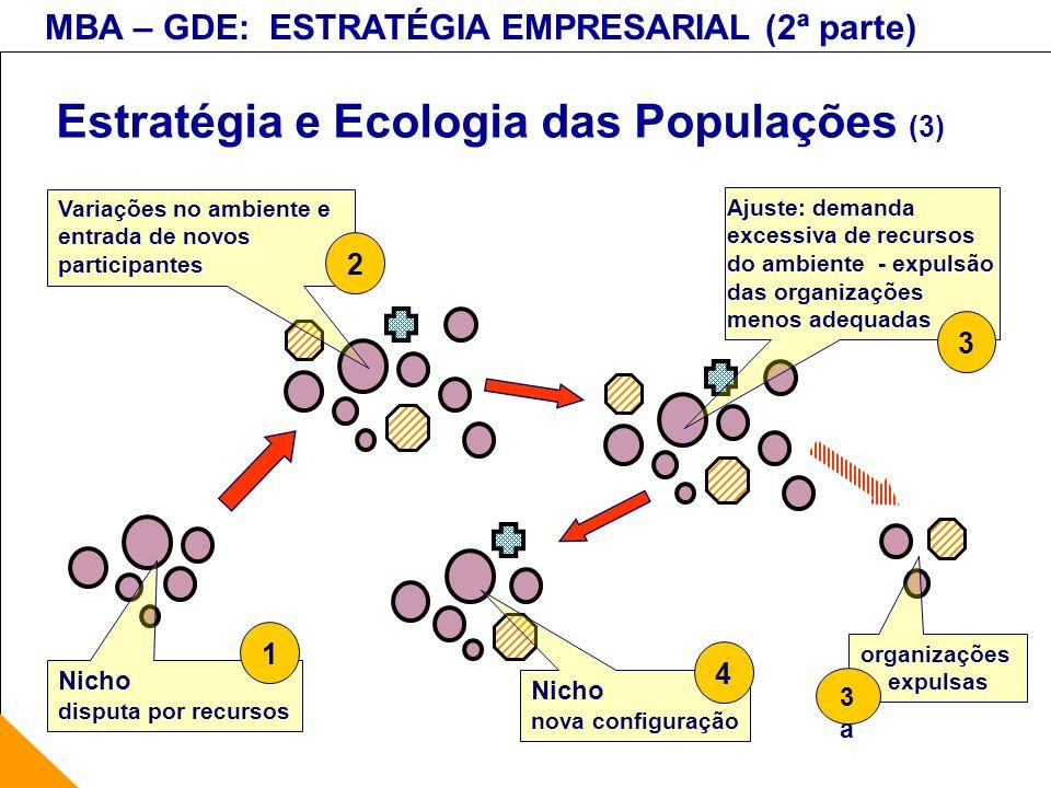 Estratégia e Ecologia das Populações (3)
